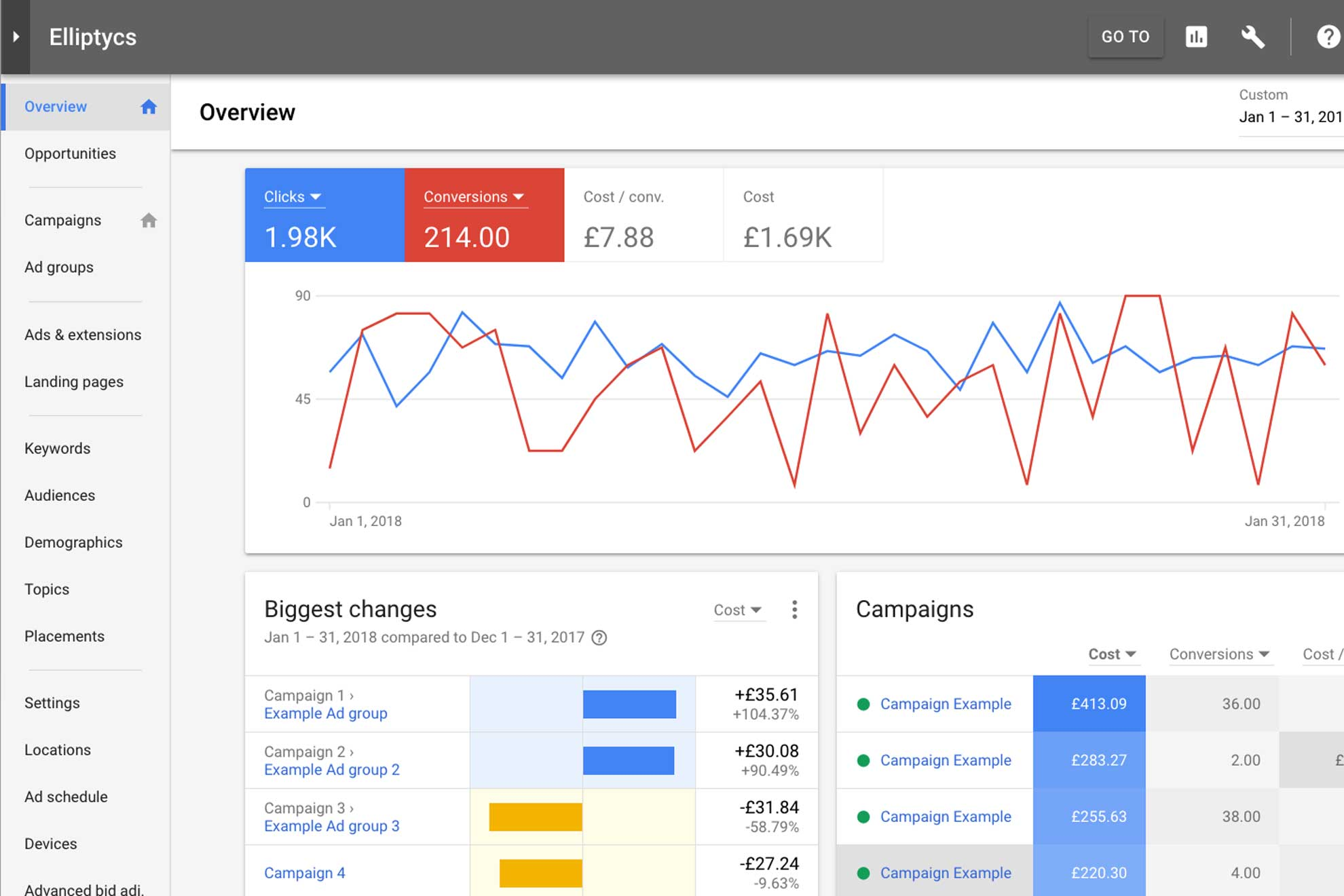 Google-Adwords-Interface